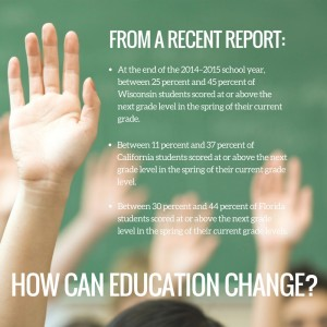 how-can-education-change